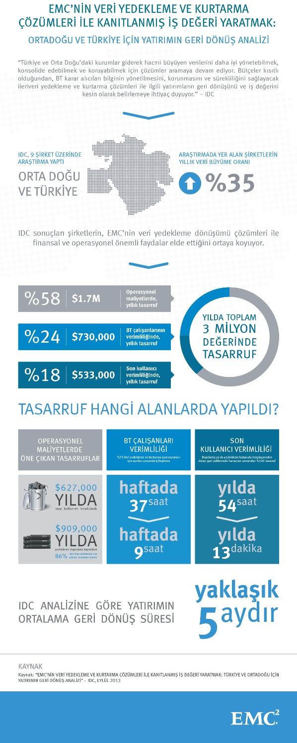 EMC-InfoGraphic