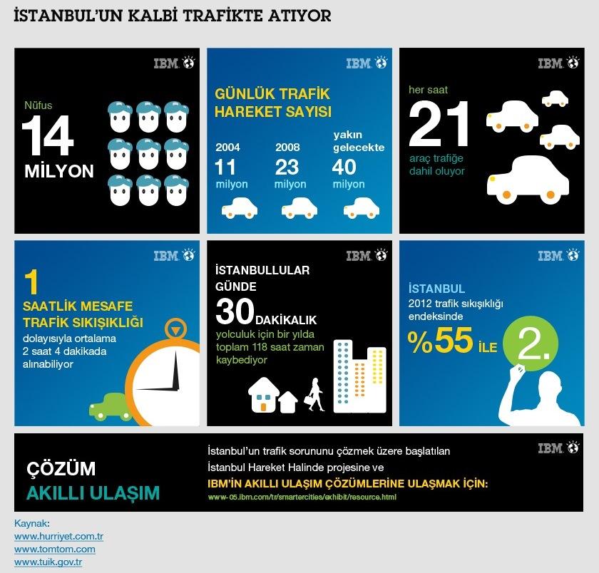 ibm_infografik_1